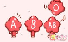 约会时 四大血型有什么习惯