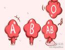 年少时经常受打击的四大血型