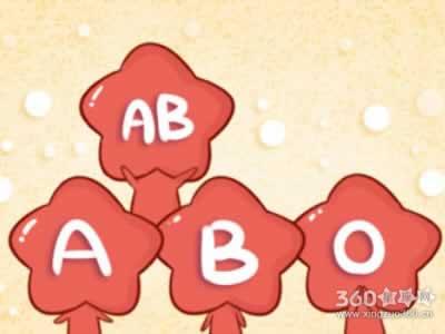 血型与性格