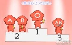 AB血型在对立的爱情中会如何把握