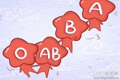 天真善良 总喜欢幻想美好的四大血型