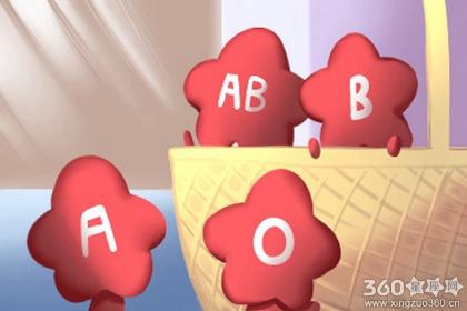 永远不能融入到群体中的四大血型
