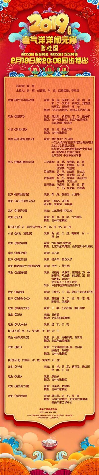 2019年央望元宵早会节纲双 悲笑闹元宵