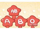 能准确找到各个特色小吃店的血型都有哪些