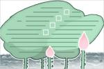 植树节黑板报设计图案大全 植树节板报作品