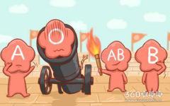 AB血型遇到旧爱会前去问候吗