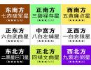 2019年风水方位九宫图吉凶化解