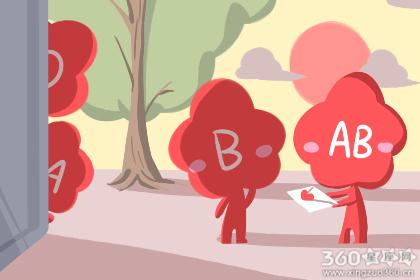 什么血型非常喜欢看心灵鸡汤