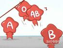 什么血型喜欢吵架 动不动就跟别人吵架