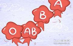抓住B血型的心思需要多大的勇气