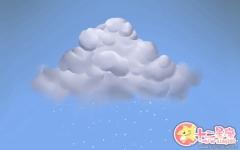 梦到下雪了是什么意思 有什么含义
