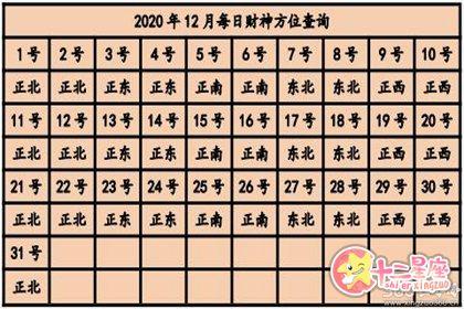 今天财神方位打牌 2020年麻将财神每日方位