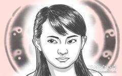 女性眼睛周围痣图解 痣相分析