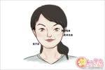 眉毛痒是发财的预兆 人发大财身体征兆
