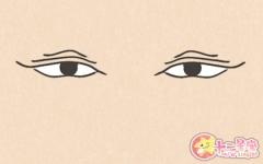 星期五右眼皮跳是什么预兆 右眼皮跳按时间