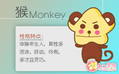 属猴的吉祥物有哪些 三合生肖
