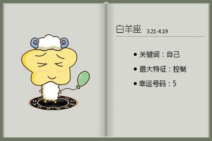白羊座运势占卜 白羊座本月运势2021年1月