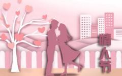 2021年情人节是几月几日 送男友什么礼物好