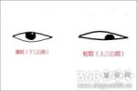 为什么说三白眼男人是野心家?