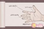 手纹算命图解婚姻线看命运
