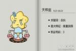 Alex星座周运【2018.5.14-5.20】